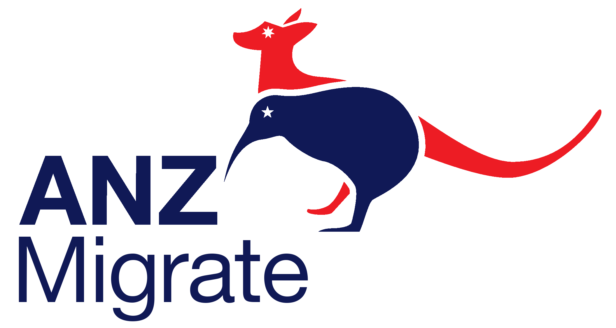 ANZ Migrate logo